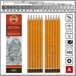 Koh-i-noor set olovka 6H, 4H, 2H, H, F, 2 x HB, 2 x B, 2B, 4B, 6B